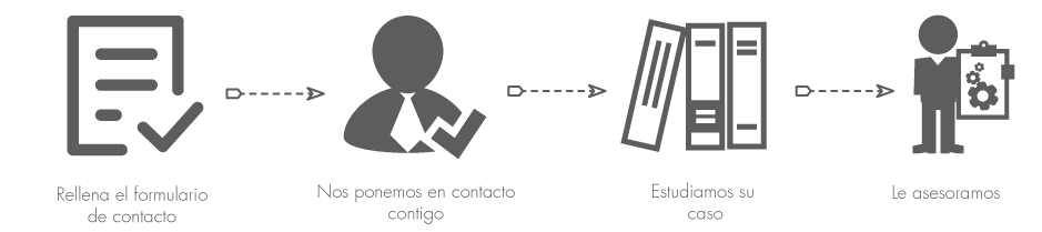 asesoria servicios ap consultores